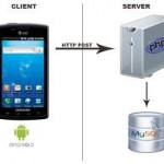 Retrieve Data from Mysql Database using PHP and displaying it by TableView in Android