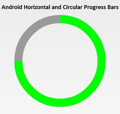 How To Implement Horizontal And Circular Progressbar And Customize