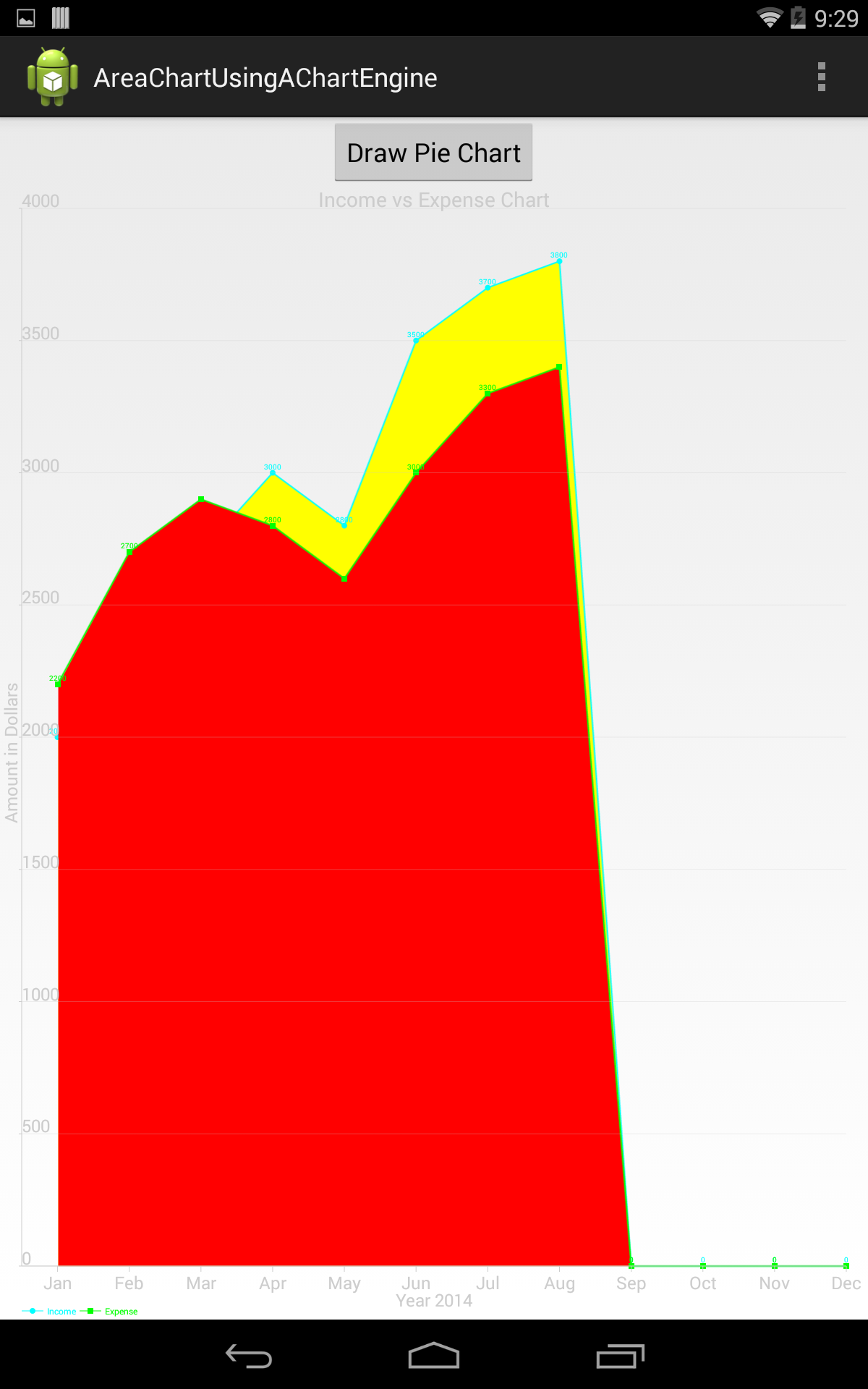 Android drawing area chart graph using achartengine library screenshot2014 12 16 09 29 44 nvjuhfo Images