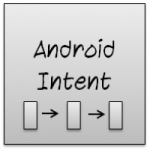 Implicit Intents | Android