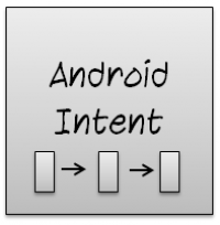 android_intent